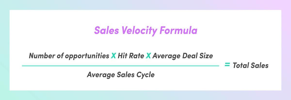 Sales-Velocity-Formula-1200-1