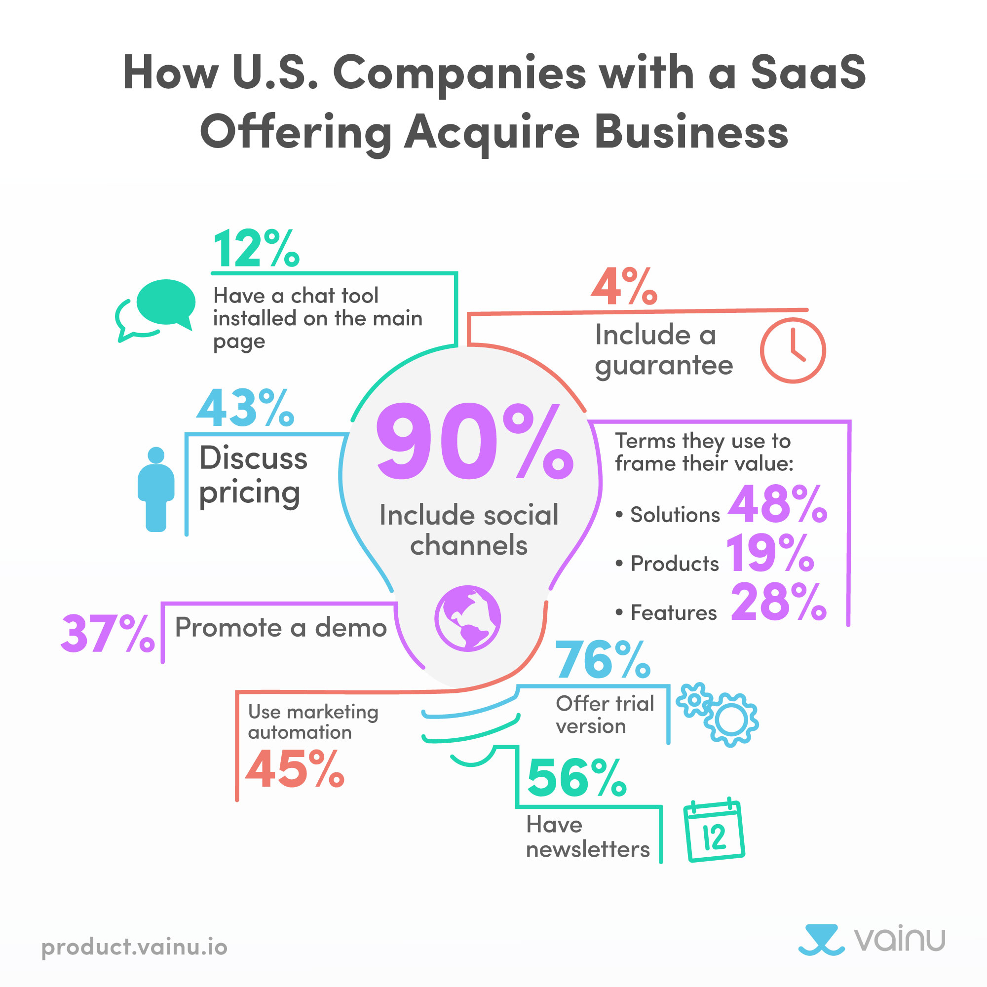 how-u.s.acquire-business-5.jpg