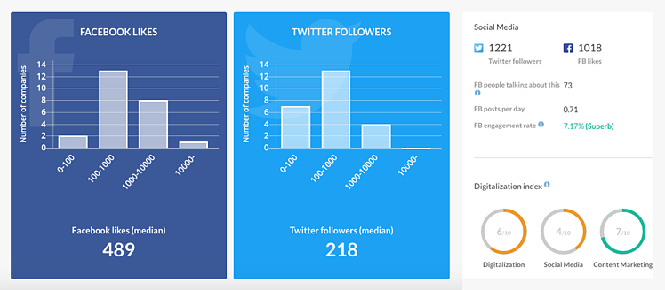 Social-media-screenshot.png